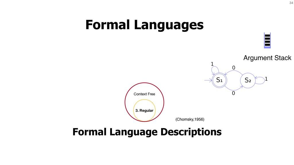 34 Formal Languages Formal Language Description...