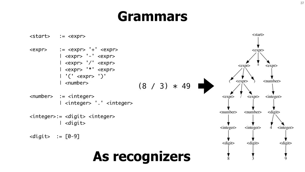 37 Grammars As recognizers (8 / 3) * 49 <start>...