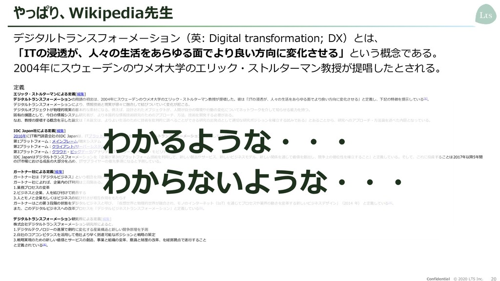 20 Confidential © 2020 LTS Inc. やっぱり、Wikipedia先...