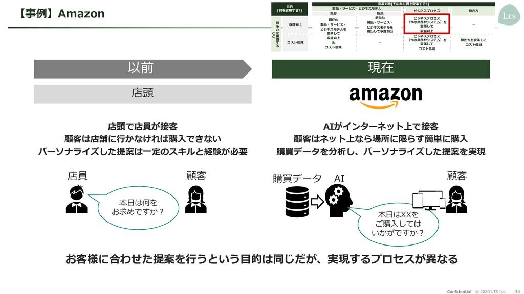 34 Confidential © 2020 LTS Inc. 【事例】Amazon 以前 現...
