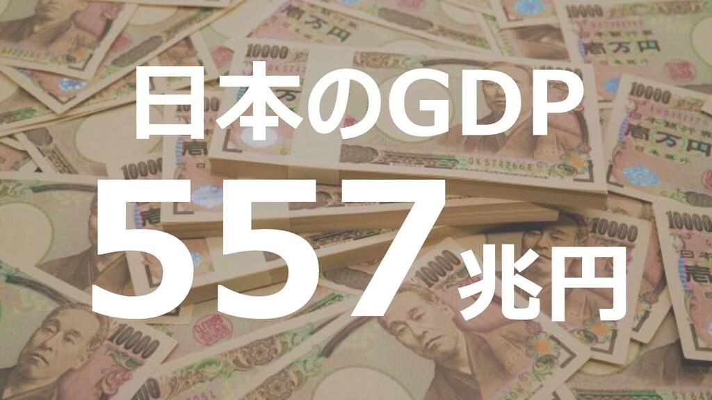 7 Confidential © 2020 LTS Inc. 日本のGDP 兆円