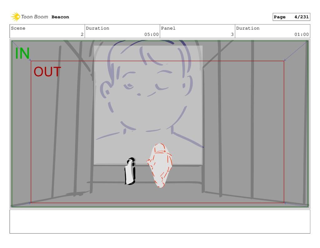 Scene 2 Duration 05:00 Panel 3 Duration 01:00 B...