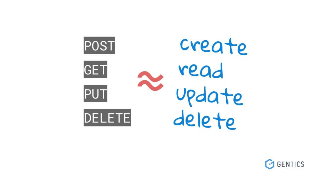POST GET PUT DELETE create read update delete