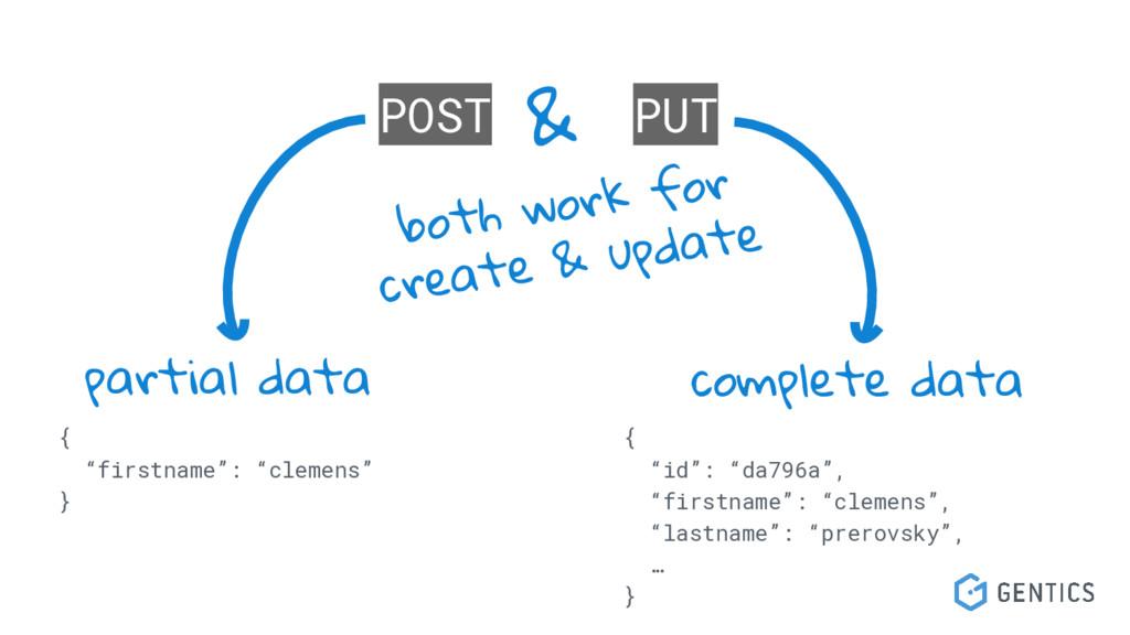 """POST both work for create & update & PUT { """"fir..."""