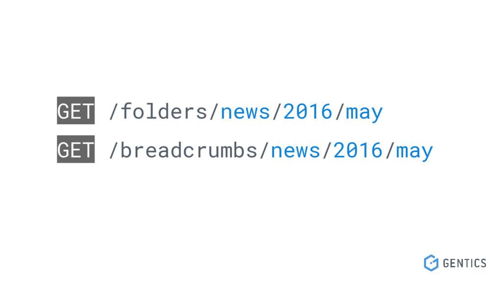 GET /folders/news/2016/may GET /breadcrumbs/new...