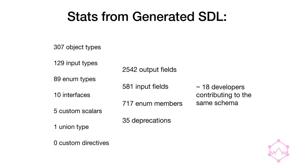 Stats from Generated SDL: 307 object types  129...