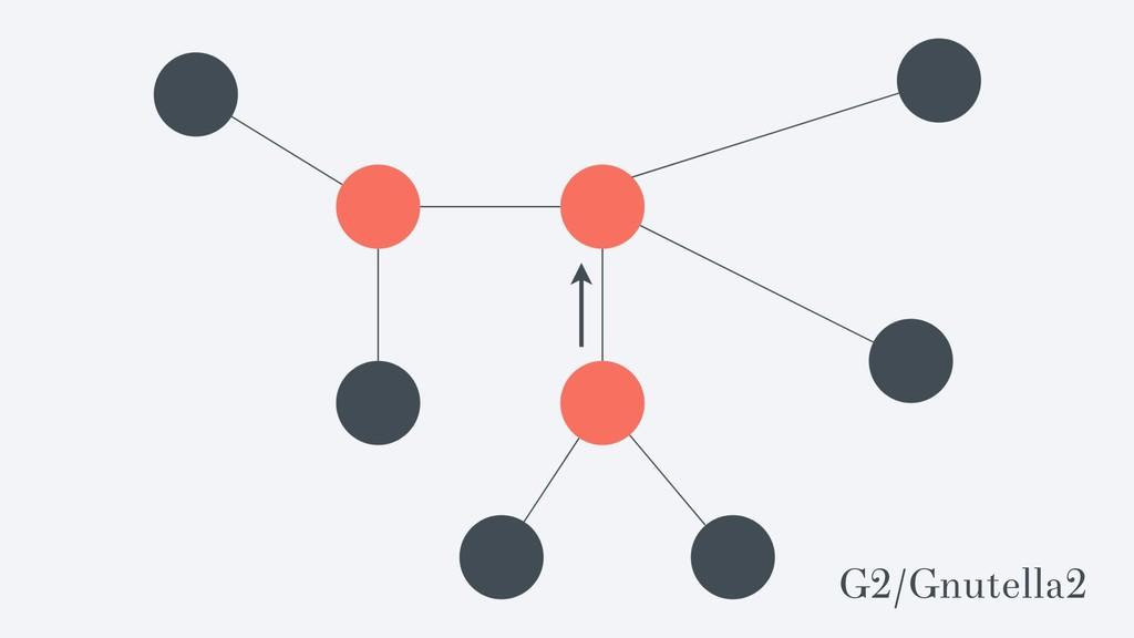 G2/Gnutella2