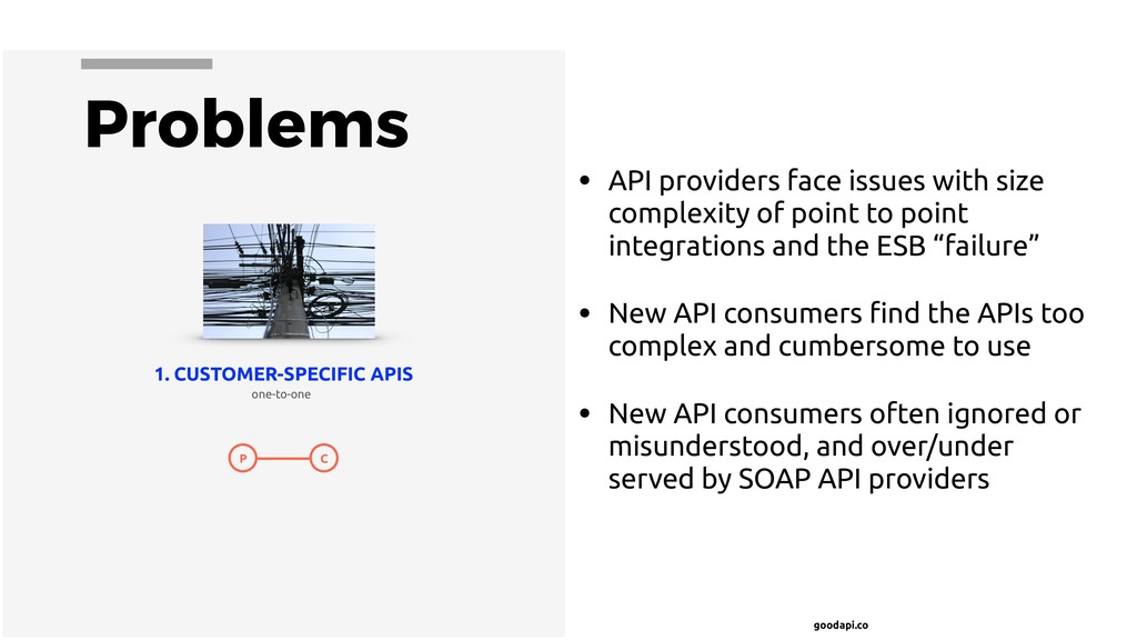 goodapi.co Problems • API providers face issues...