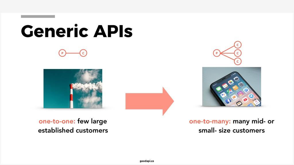 goodapi.co Generic APIs one-to-many: many mid- ...