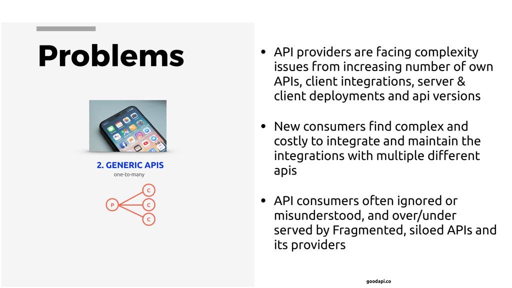 goodapi.co Problems • API providers are facing ...