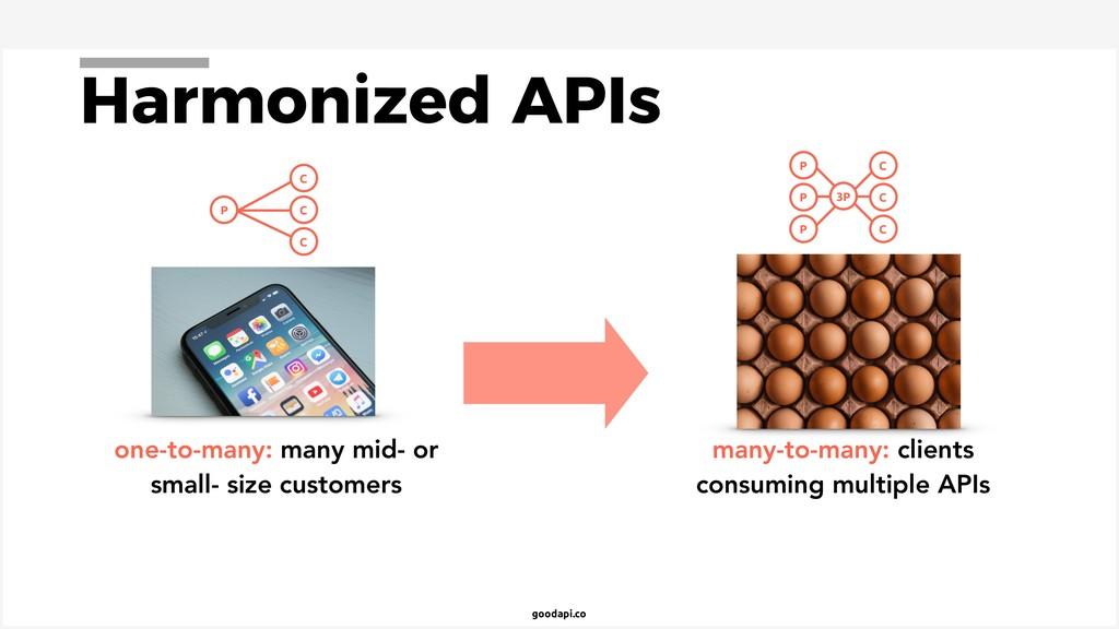 goodapi.co Harmonized APIs many-to-many: client...