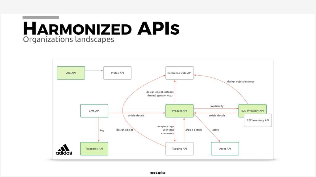 goodapi.co HARMONIZED APIS one-to-many Organiza...