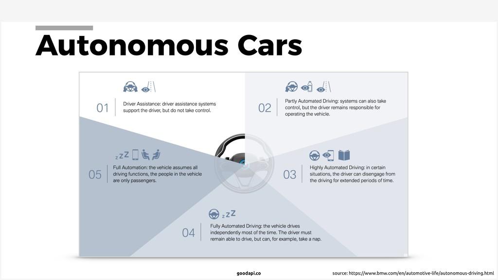 goodapi.co Autonomous Cars source: https://www....
