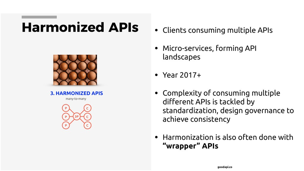 goodapi.co Harmonized APIs • Clients consuming ...