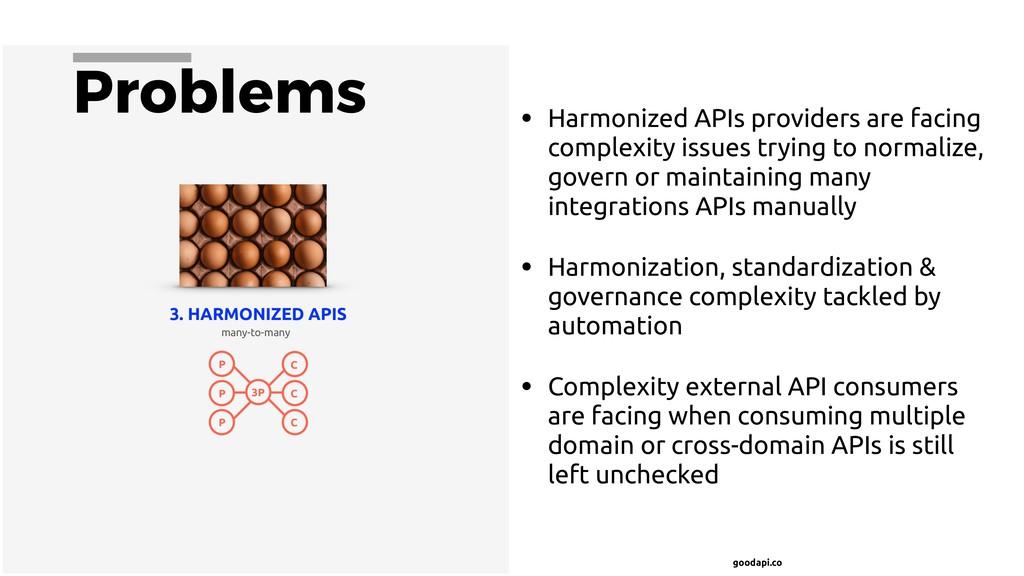 goodapi.co Problems • Harmonized APIs providers...