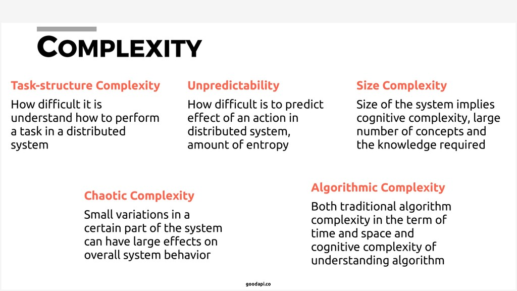 goodapi.co COMPLEXITY Task-structure Complexity...