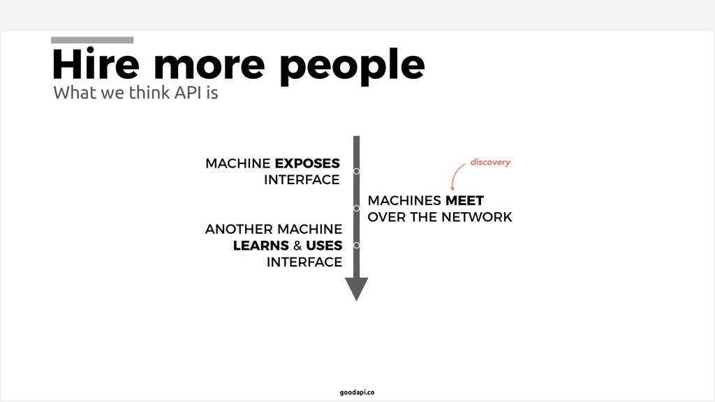 goodapi.co MACHINE EXPOSES INTERFACE ANOTHER MA...