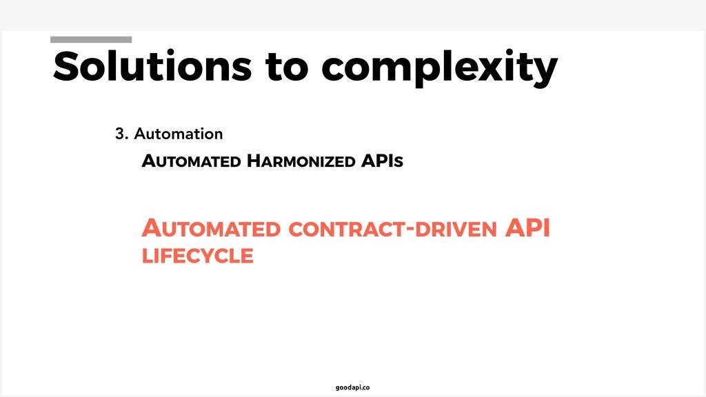 goodapi.co 3. Automation AUTOMATED HARMONIZED A...