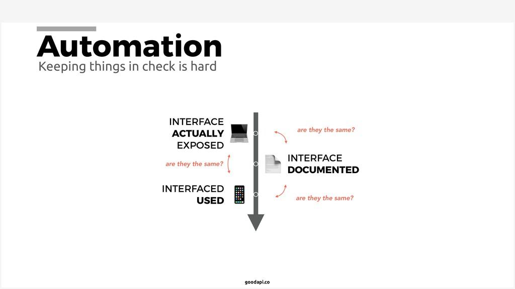 goodapi.co Automation    INTERFACE ACTUALLY EXP...