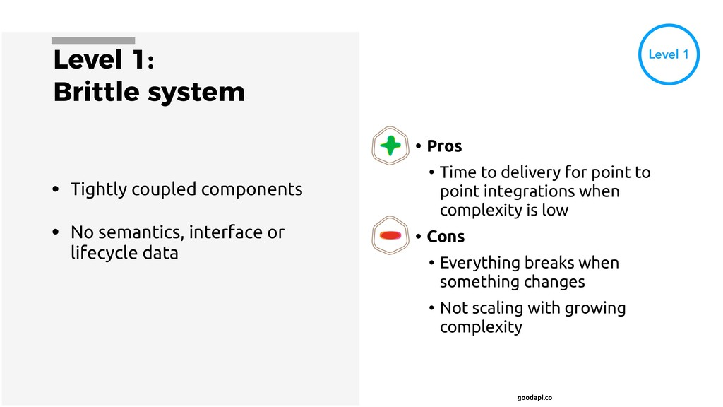 goodapi.co Level 1: Brittle system • Tightly co...