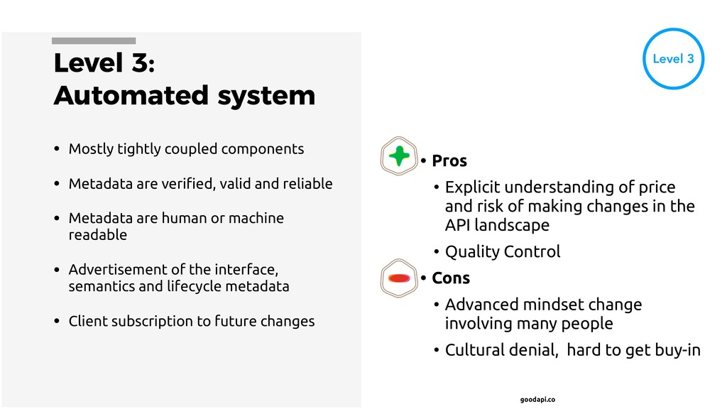 goodapi.co Level 3: Automated system • Mostly t...