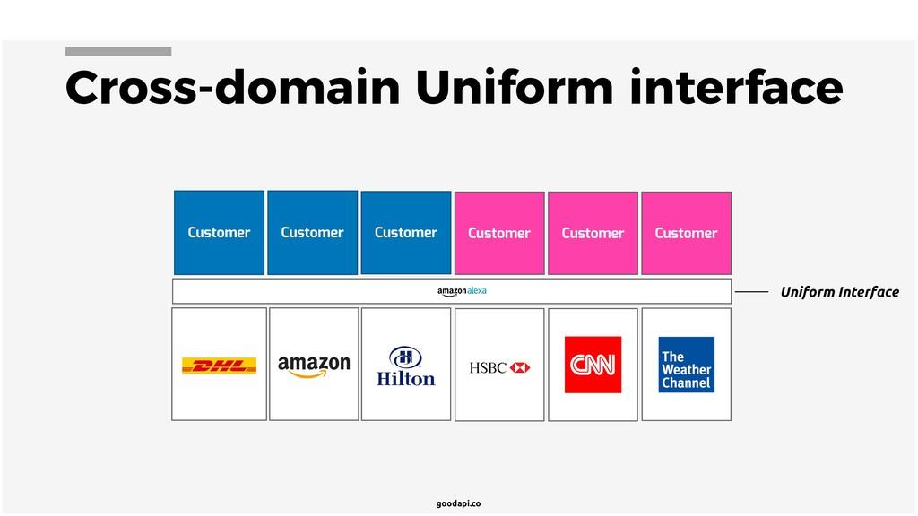 goodapi.co Cross-domain Uniform interface Accom...