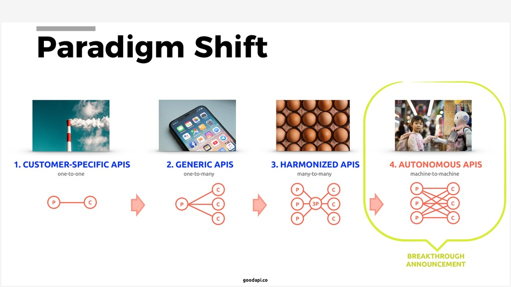 goodapi.co BREAKTHROUGH ANNOUNCEMENT Paradigm S...