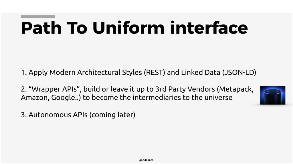 goodapi.co Path To Uniform interface 1. Apply M...