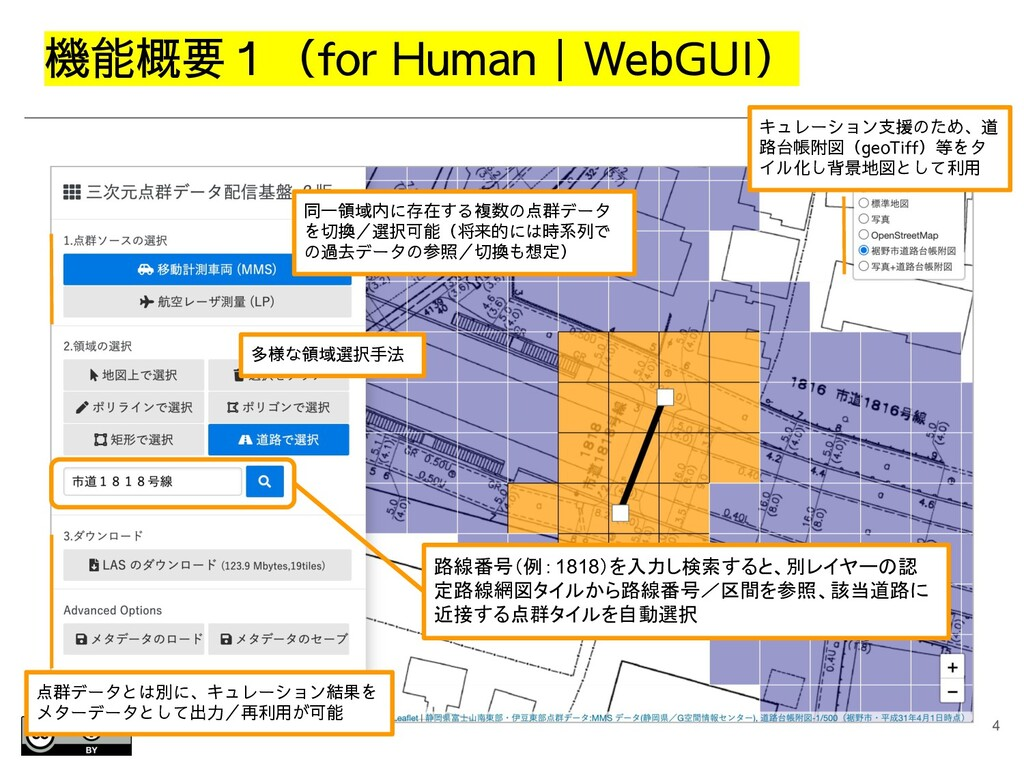 機能概要1(for Human|WebGUI) 4 路線番号(例:1818)を入力し検索すると...