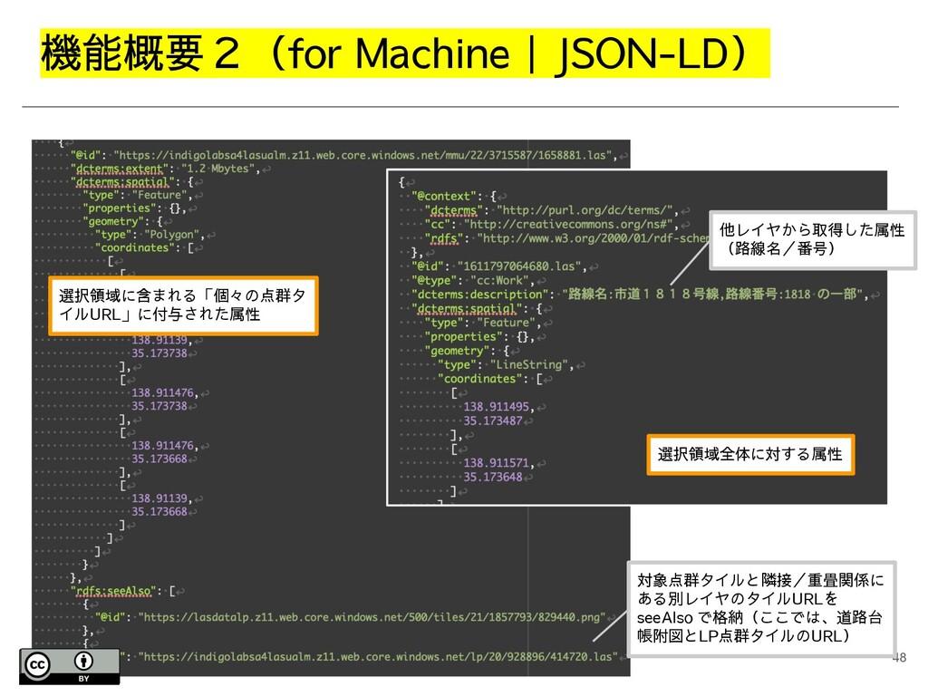 機能概要2(for Machine|JSON-LD) 48 選択領域全体に対する属性 選択領域...