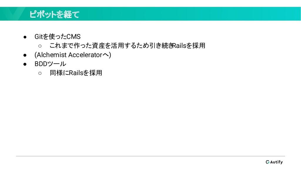 ピボットを経て ● Gitを使ったCMS ○ これまで作った資産を活用するため引き続き Rai...