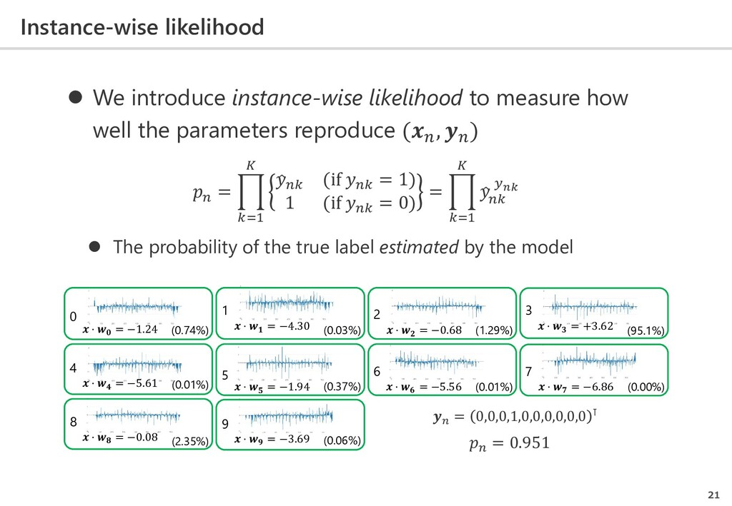 Instance-wise likelihood 21  We introduce inst...