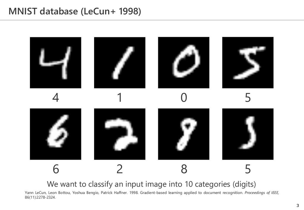 MNIST database (LeCun+ 1998) 3 Yann LeCun, Leon...