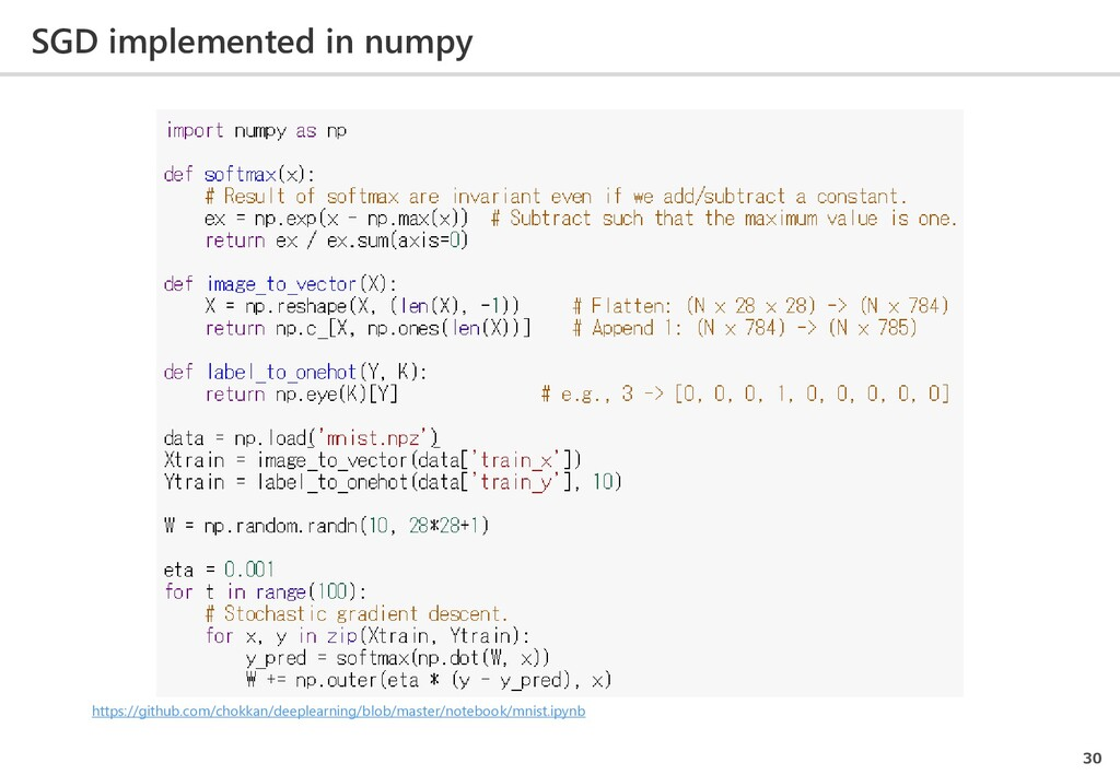 SGD implemented in numpy 30 https://github.com/...
