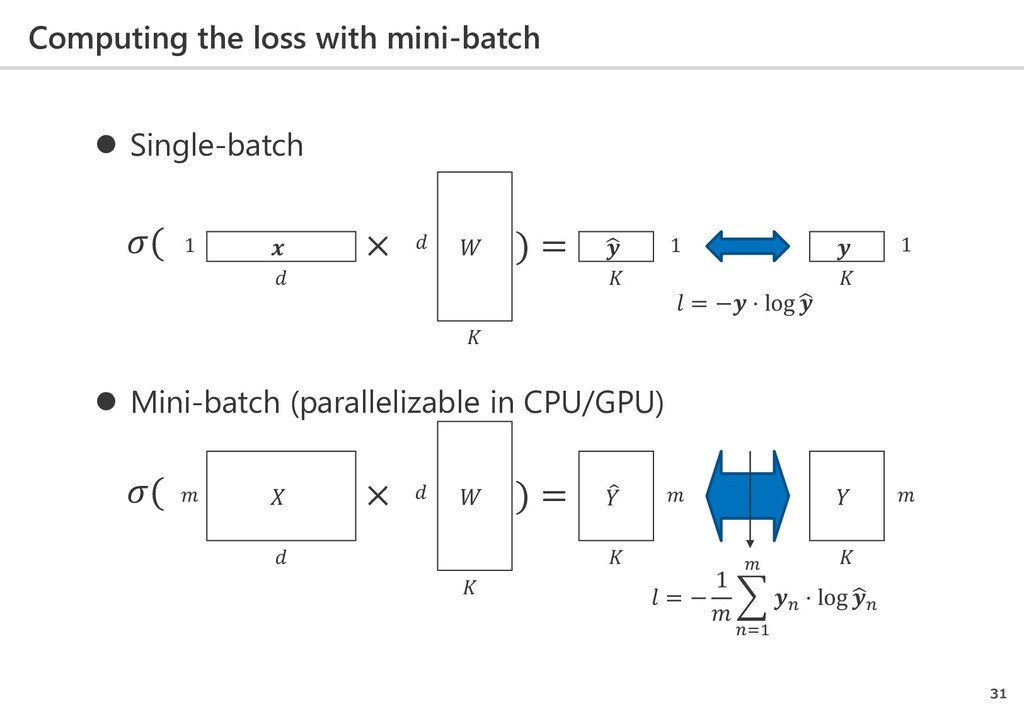 Computing the loss with mini-batch 31  Single-...