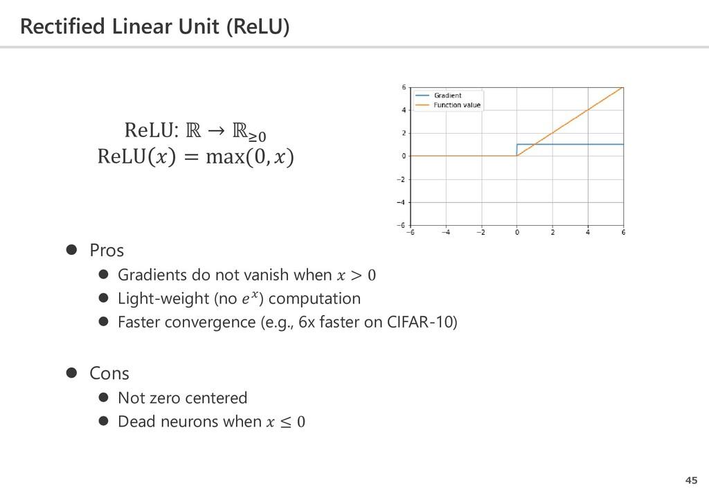 Rectified Linear Unit (ReLU) 45  Pros  Gradie...