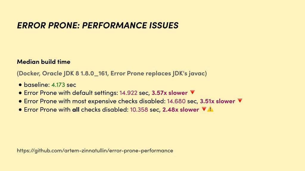 Median build time (Docker, Oracle JDK 8 1.8.0_1...