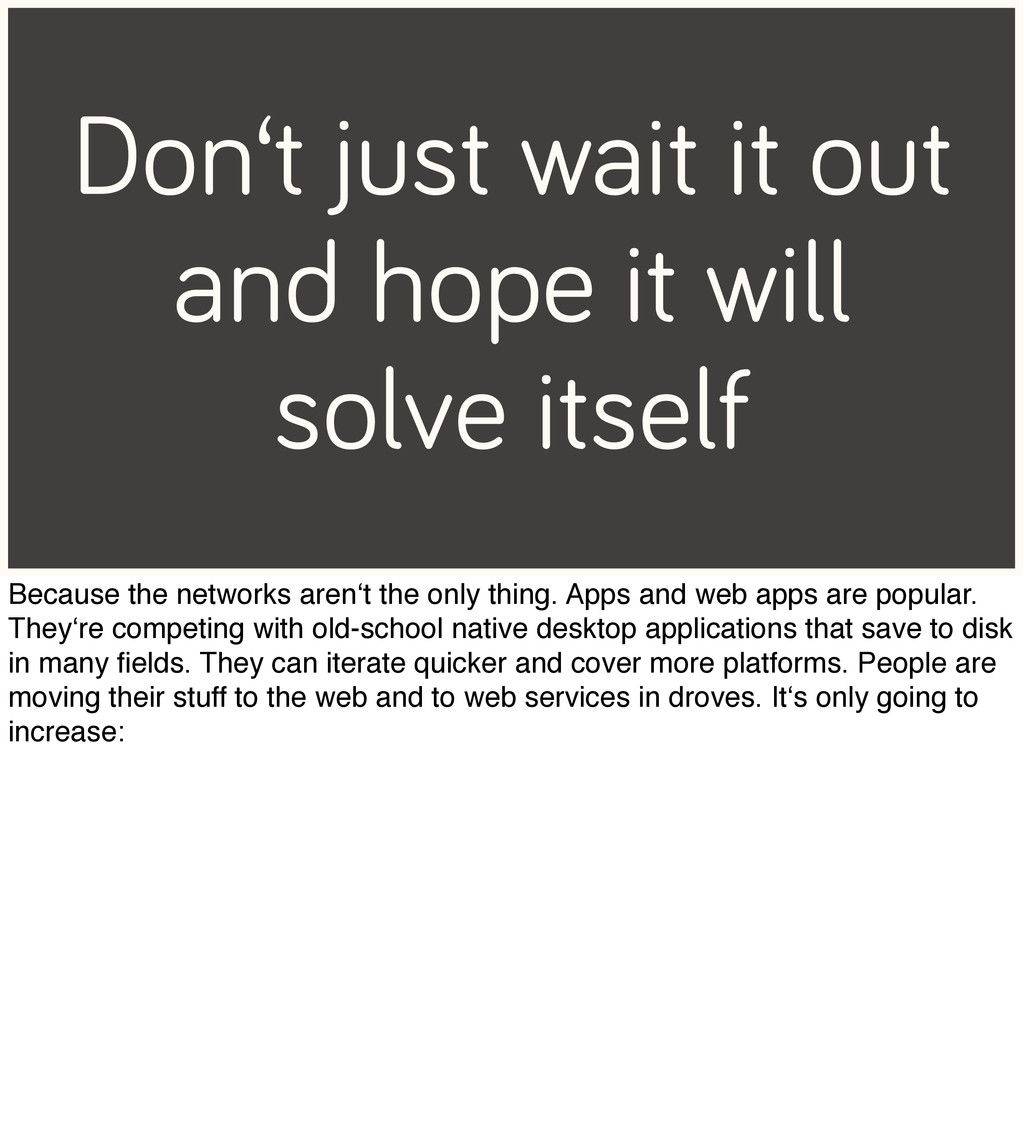 Don't just wait it out and hope it will solve i...