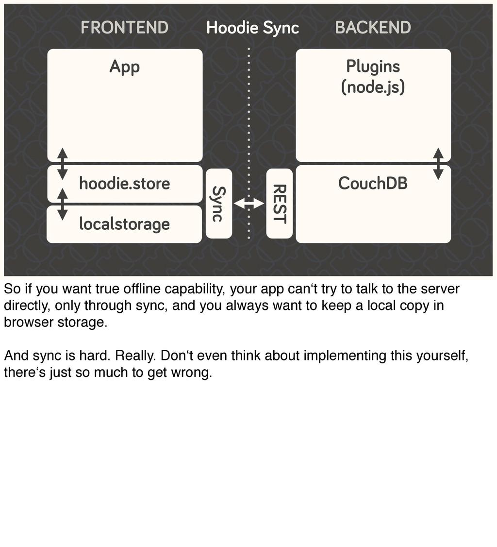 FRONTEND App hoodie.store localstorage Sync Plu...