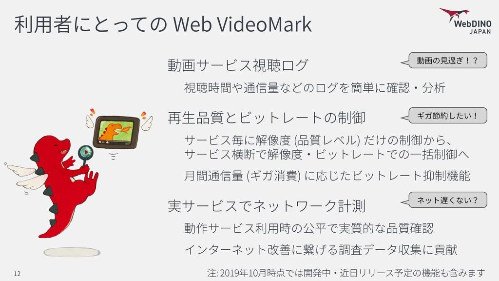 Web VideoMark ( )  ( ) : 2019 10 12