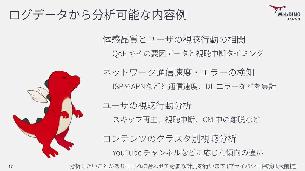 QoE ISP APN DL CM YouTube ( ) 17