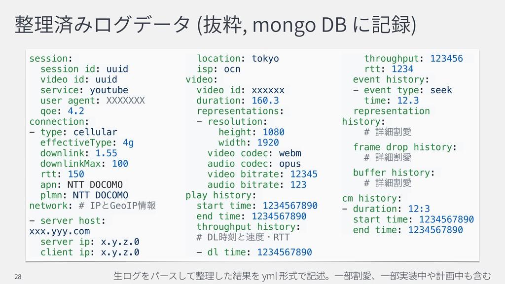 ( , mongo DB ) session: session id: uuid video ...