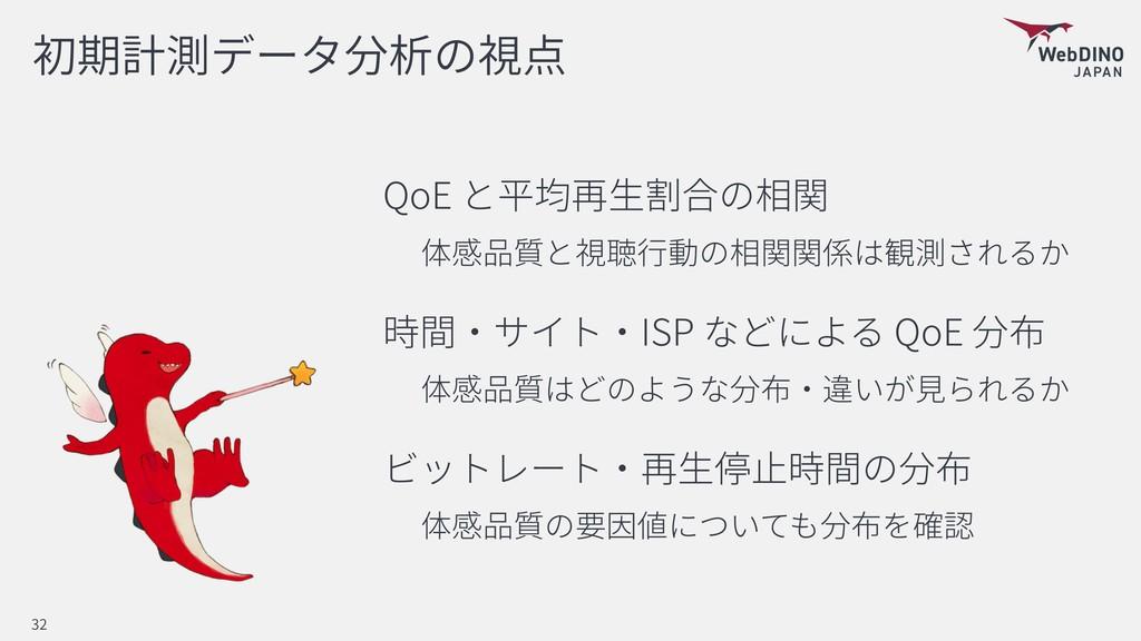 QoE ISP QoE 32