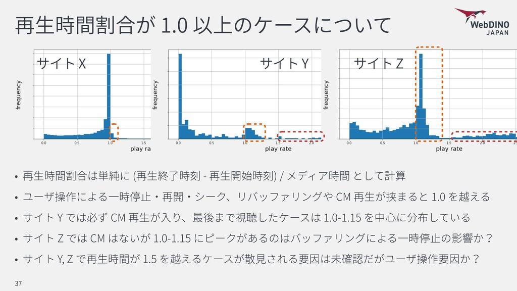 1.0 ( - ) / CM 1.0 Y CM 1.0-1.15 Z CM 1.0-1.15 ...