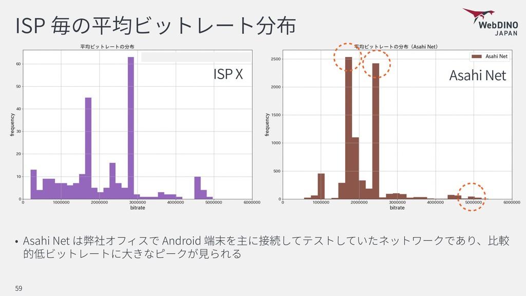 ISP Asahi Net Android 59 Asahi Net ISP X
