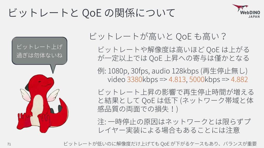 QoE QoE QoE QoE : 1080p, 30fps, audio 128kbps (...
