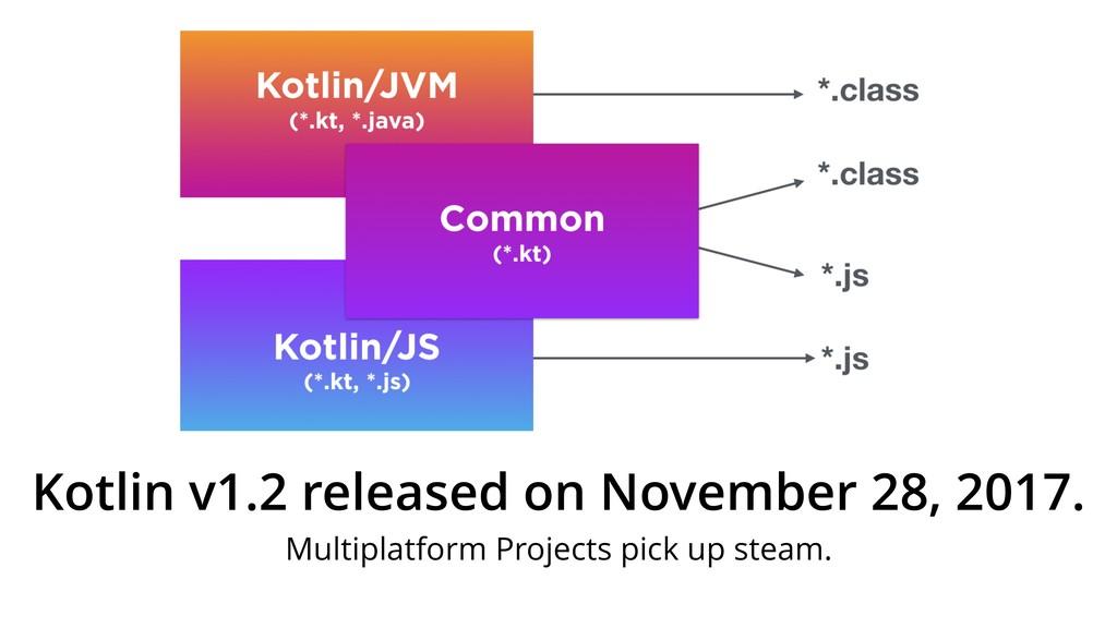 Kotlin v1.2 released on November 28, 2017. Mult...