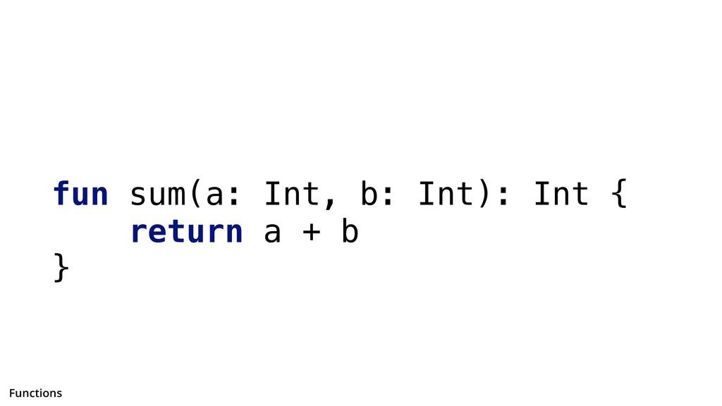 fun sum(a: Int, b: Int): Int { return a + b } F...