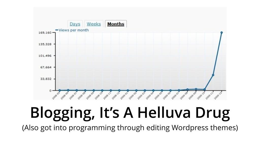 Blogging, It's A Helluva Drug (Also got into pr...