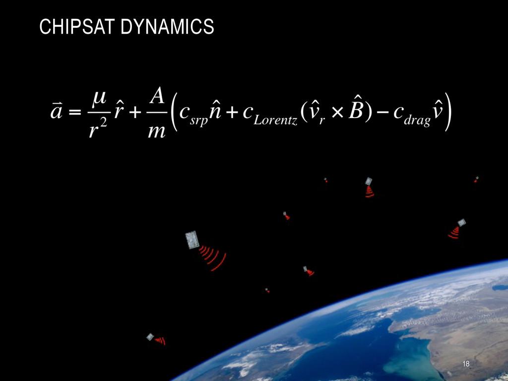 CHIPSAT DYNAMICS 18